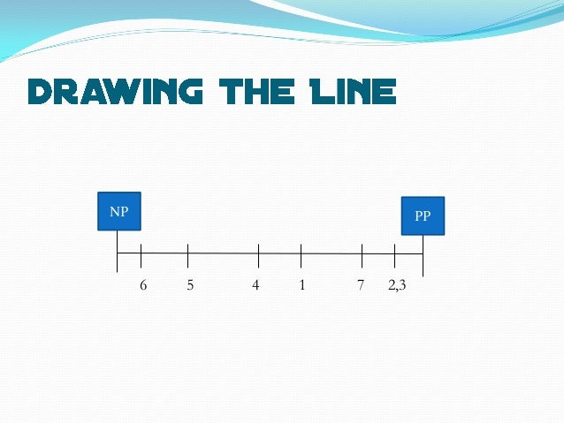 Line Drawing Method Ethics : Ethical problem solving techniques note