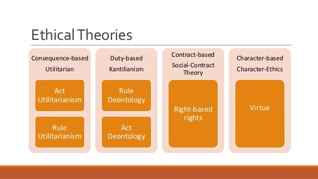theories of ethics It is argued, in this paper, that moral theories should not be discussed extensively when teaching applied ethics first, it is argued that, students are.