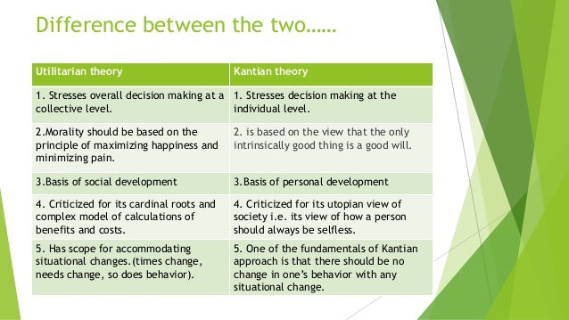a comparison of utilitarianism and kantianism Utilitarianism is one type of consequentialist ethical  the other party to the comparison knows both sides  (rawl's neo-kantianism) advertisements share this.
