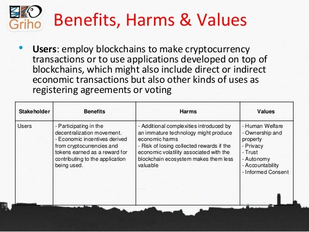 Benefits, Harms & Values • Users: employ blockchains to make cryptocurrency transactions or to use applications developed ...