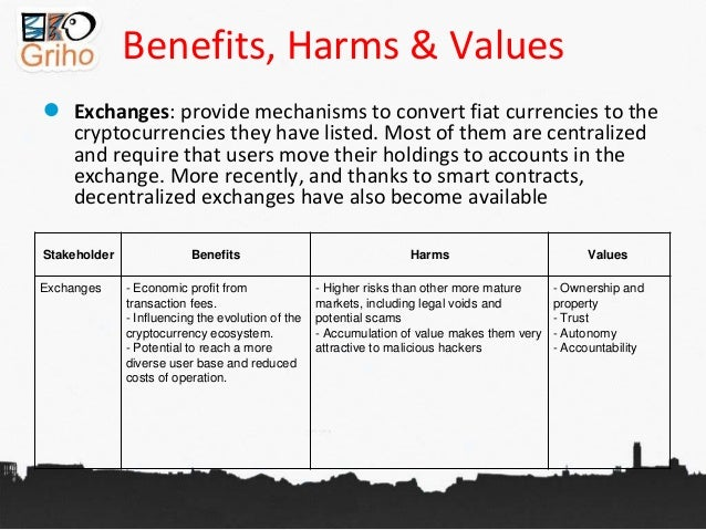 Benefits, Harms & Values ● Exchanges: provide mechanisms to convert fiat currencies to the cryptocurrencies they have list...