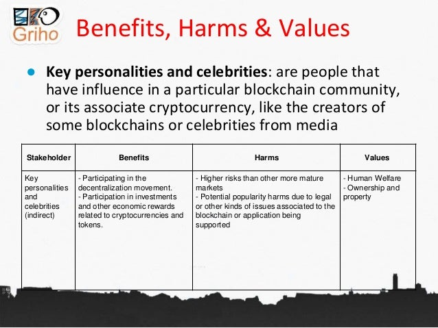 Benefits, Harms & Values ● Key personalities and celebrities: are people that have influence in a particular blockchain co...