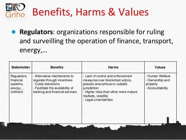 Benefits, Harms & Values ● Regulators: organizations responsible for ruling and surveilling the operation of finance, tran...