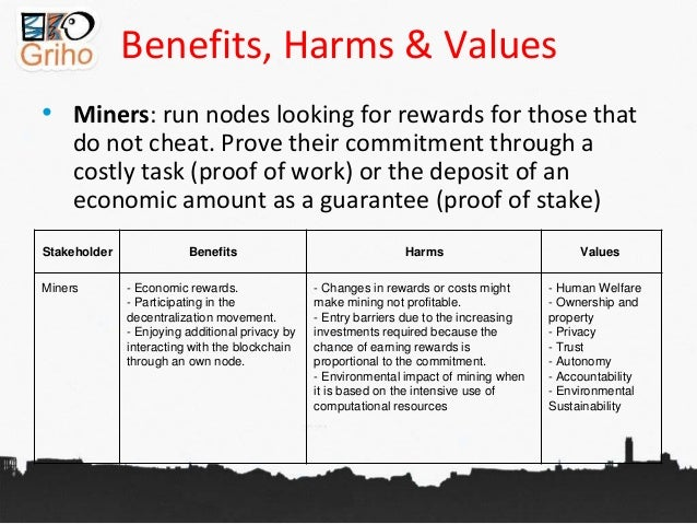 Benefits, Harms & Values • Miners: run nodes looking for rewards for those that do not cheat. Prove their commitment throu...