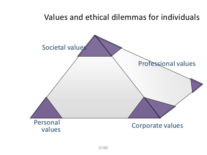 do personal and business ethics ever overlap This module focuses on the ethics pillar of decision making by addressing   elements to make successful business, personal and leadership decisions   the business framework for decision making involves an overlap among the  three  that is developed before anyone ever sets foot in business school.