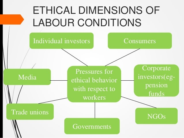 business ethics in respect of bangladesh Wwwti-bangladeshorg code of ethics i introduction  politics and business 14 this code of ethics is based on the above vision, values and mission of tib it.