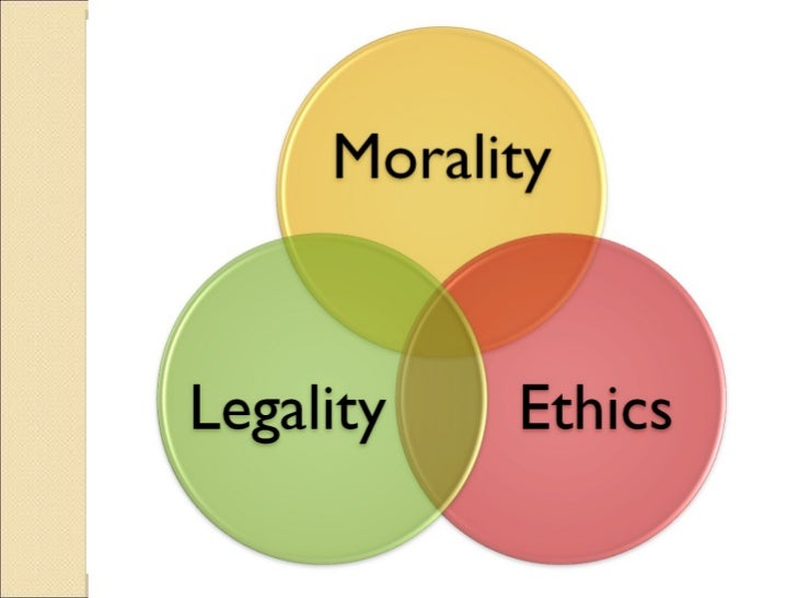 ethics in pr Ethical approaches to public relations ethical baselines for  justifying persuasion the following models are most often used to justify  persuasive.