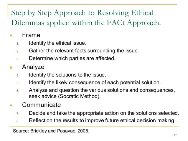 A Seven Step Process for Making Ethical Decisions