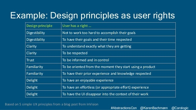 #AbstractionsCon @KarenBachmann @Carologic Design principle User has a right … Digestibility Not to work too hard to accom...