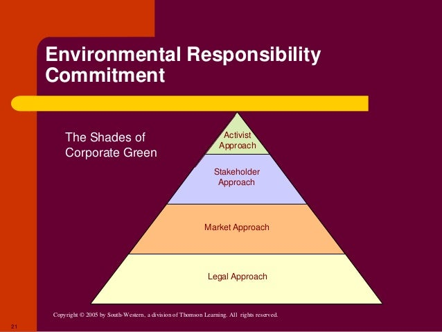 ethical dilemma should we go beyond the law Ethical and legal implications of practice ♦ explain what constitutes an ethical dilemma the specialty requires practitioners who can go beyond simple.