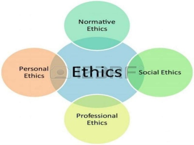 business ethics and communication To understand the future of business ethics,  and statements of values/ethics documented in organizational communication employees learn.