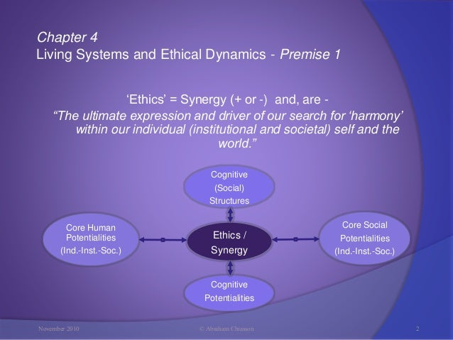 dynamics of ethics Start studying dynamics chapter 11 law, ethics, and professionalism learn vocabulary, terms, and more with flashcards, games, and other study tools.