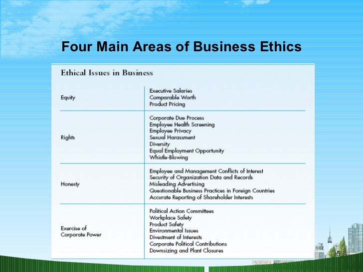 managing and controlling ethics progra Chapter 9 - managing and controlling ethics programs implementing ethics programs types of controls the ethics audit • a systematic evaluation of an organization's ethics program and.