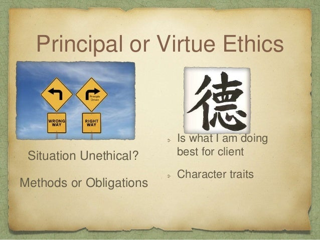Purpose of Ethical Codes Protect the welfare of clients Protect the public Guide professionals in Daily work Provide Guida...