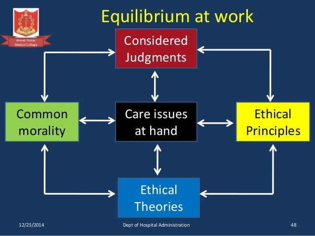 everyday healthcare ethics stress and ethical issues in nursing essay Health services are deeply affected by political and 'macro-ethical' issues such as  to nursing ethics  ethics education in healthcare.