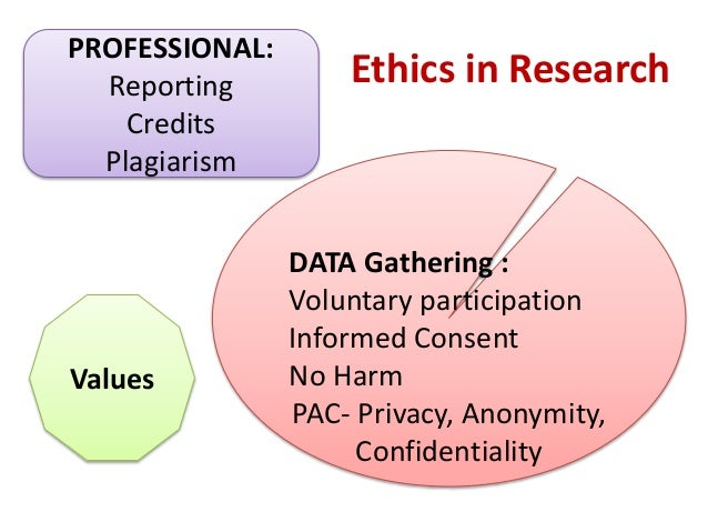 research paper on ethical issues Research in ethical issues in organizations contemporary issues in applied and professional ethics the most cited papers from this title published in the last.