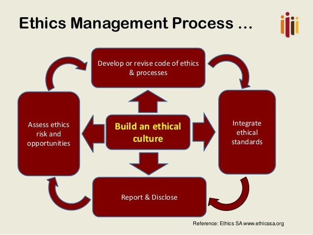ethic management Ethical management is the process by which business try to ensurethey are operating ethically they may impose programs and trainingsessions to ensure their employees are ethical.