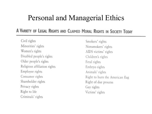 Ethics new managing organizational ethics 16 personal publicscrutiny Image collections