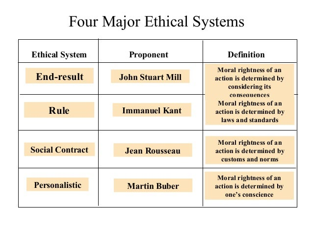 ethical systems utilitarianism If you could clarify both ethical systems as you wish to  a strong base for making correct decisions and is a better ethics system than utilitarianism.