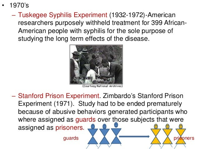 zimbardo prison study ethics codes The experiment could not be replicated by researchers today because it fails to meet the standards established by numerous ethical codes, including the ethics code of the american psychological association zimbardo acknowledges the ethical problems with the study, suggesting that although we ended the study a week earlier than planned, we did.