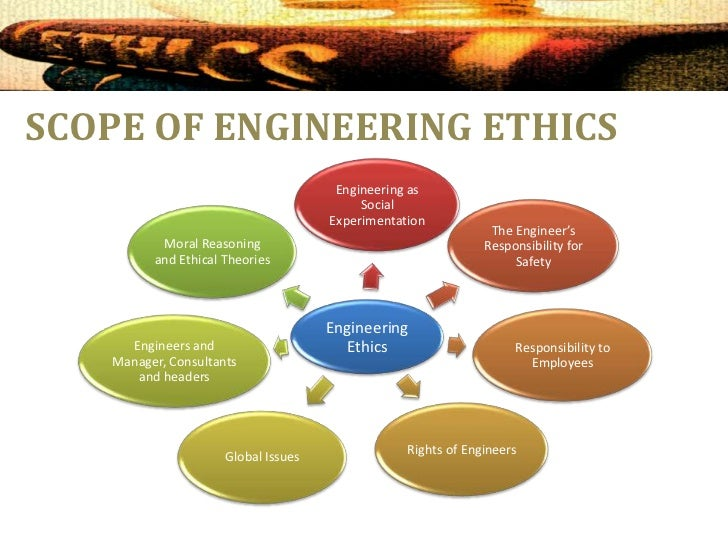 NATURE AND SCOPE OF ETHICS PDF DOWNLOAD