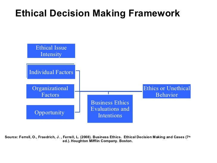 role models and ethical decision making Ethical decision making and leaders consider stakeholders' interests ethical leaders are role models for the organization's values ethical.