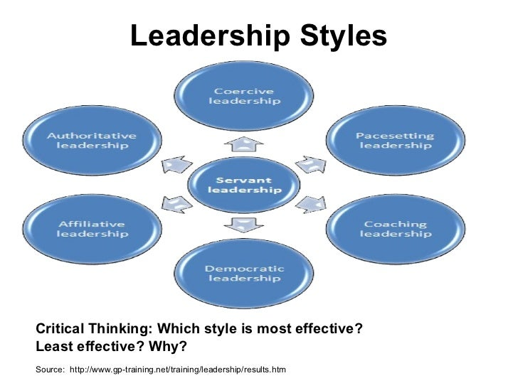 Types of organizations and leadership styles
