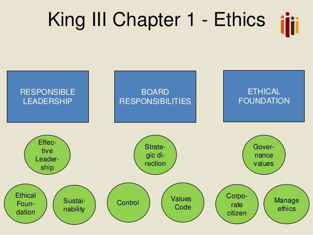 role of ethics Role of ethics in modern business paradigm - free download as pdf file (pdf), text file (txt) or read online for free modern business has witnessed a number of.