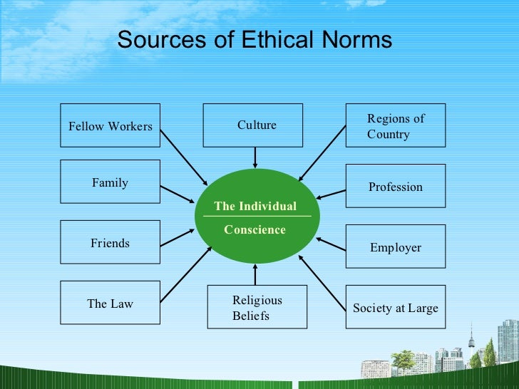 religion values and ethics cloning In bioethics, the ethics of cloning refers to a variety of ethical positions regarding the practice and possibilities of cloning, especially human cloningwhile many of these views are religious in origin, some of the questions raised by cloning are faced by secular perspectives as well.