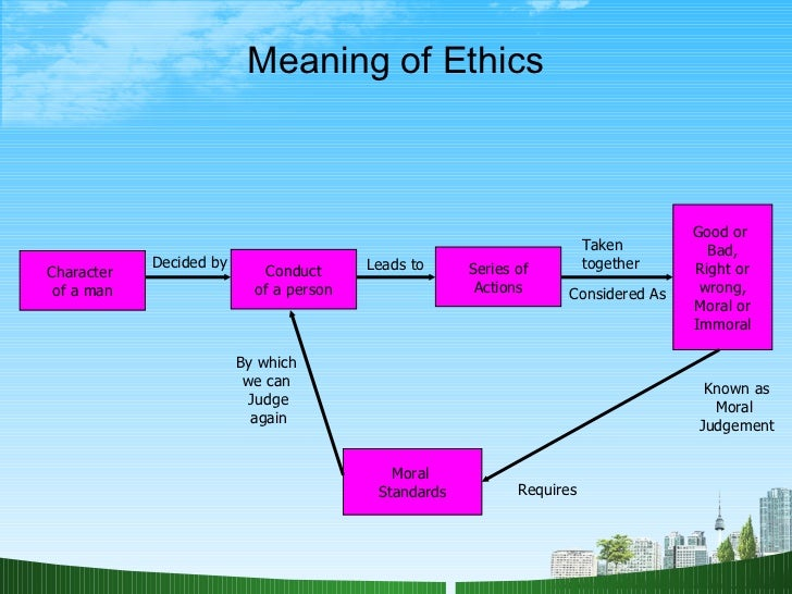ethics value s ppt  3 meaning of ethics