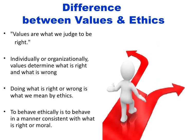 values and ethics midterm exam Study flashcards on business ethics: exam 1 at cramcom quickly memorize the terms, phrases and much more cramcom makes it easy to get the grade you want.