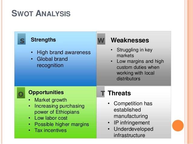 Microfinance Bank SWOT Analysis