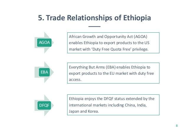 Ethiopia Garment Industry