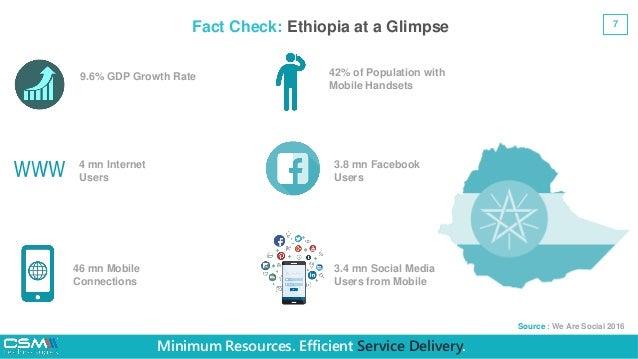 social media for egovernance proposal for govt of ethiopia rh slideshare net