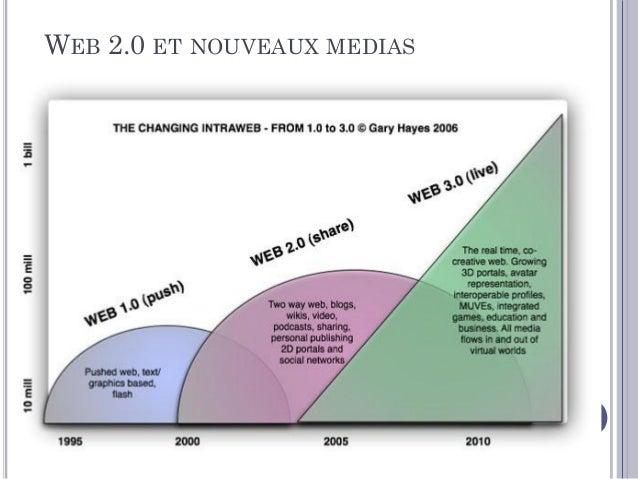 WEB 2.0 ET NOUVEAUX MEDIAS  Le web 2.0 est une évolution des Technologies de l'information et de la Communication.