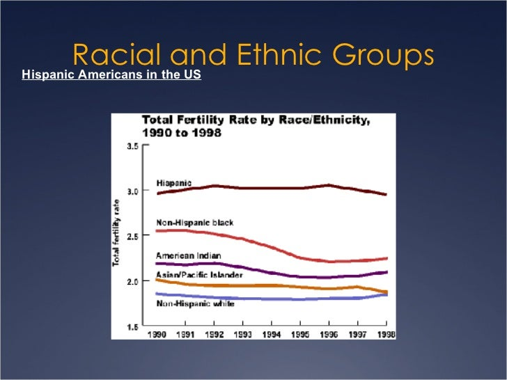 racial ethnic groups in the united Racial and ethnic groups native americans in the united states facts about: - account for 09% of the population (15 million) - only minority group that once composed 100% of the us population (decline of 991% in 400yrs) - the census bureau projects that the aian-only (american indian or alaskan native) population will grow by 40 percent from.