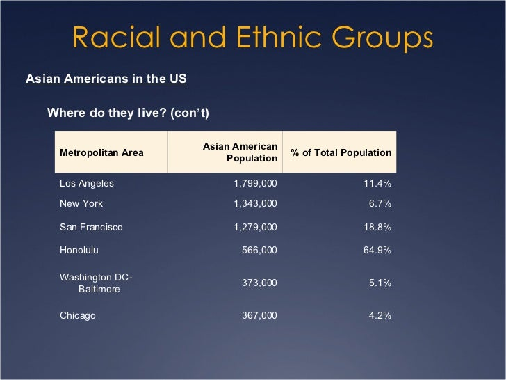 ethnic and racial group overview Overview of educational disparities 14 figure 1 reading scores for 1992 to 2011 by racial/ethnic group 15 educational disparities in th e us:.
