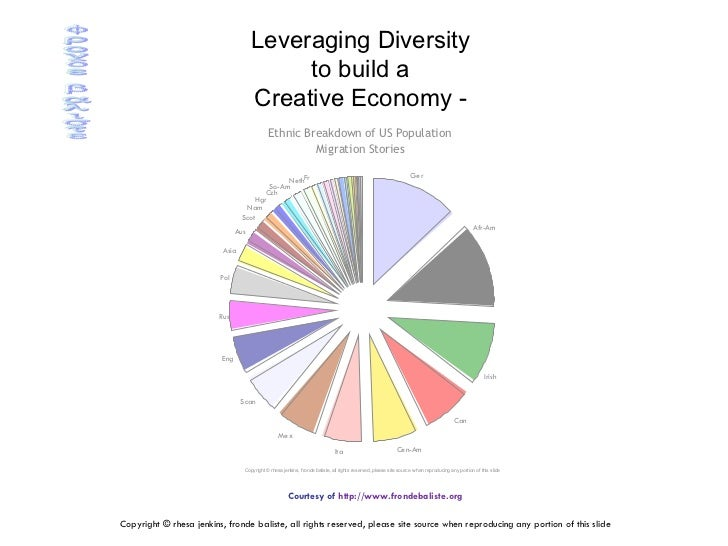 Leveraging Diversity  to build a  Creative Economy -  Copyright © rhesa jenkins, fronde baliste, all rights reserved, plea...