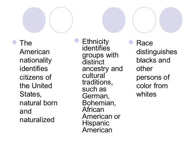 ethnicity race and nationality What is the difference between race, ethnicity, nationality and culture while all of these refer to the distinction of one community from another, they do have differences.