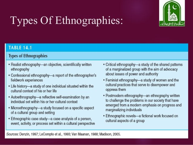 Types Of Ethnographies: