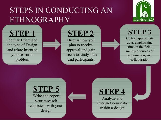 STEPS IN CONDUCTING AN ETHNOGRAPHY STEP 1 Identify Intent and the type of Design and relate intent to your research proble...