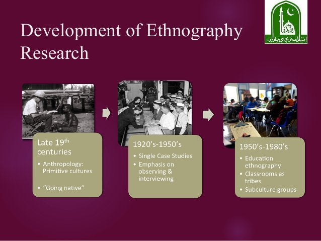 Development of Ethnography Research
