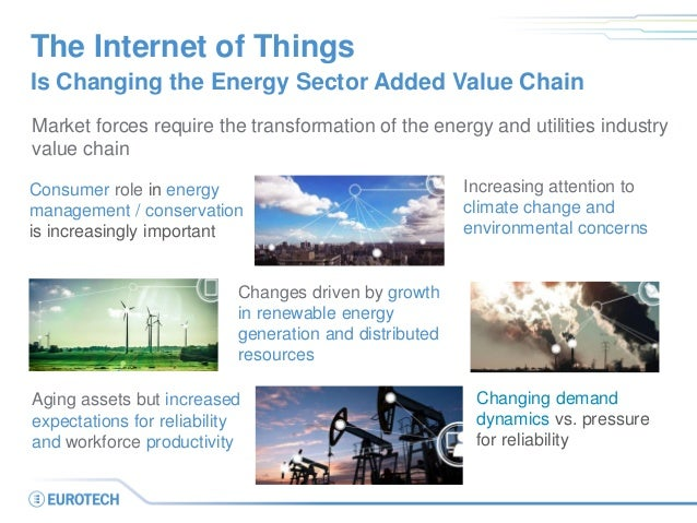 The Internet of Things Is Changing the Energy Sector Added Value Chain Market forces require the transformation of the ene...