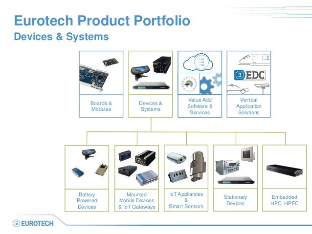 Eurotech Product Portfolio Devices & Systems Battery Powered Devices Stationary Devices Mounted Mobile Devices & IoT Gatew...