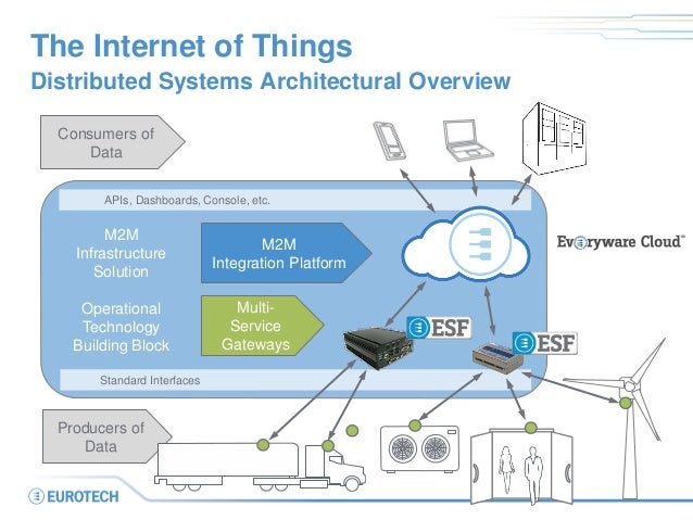 APIs, Dashboards, Console, etc. The Internet of Things Distributed Systems Architectural Overview Consumers of Data M2M In...