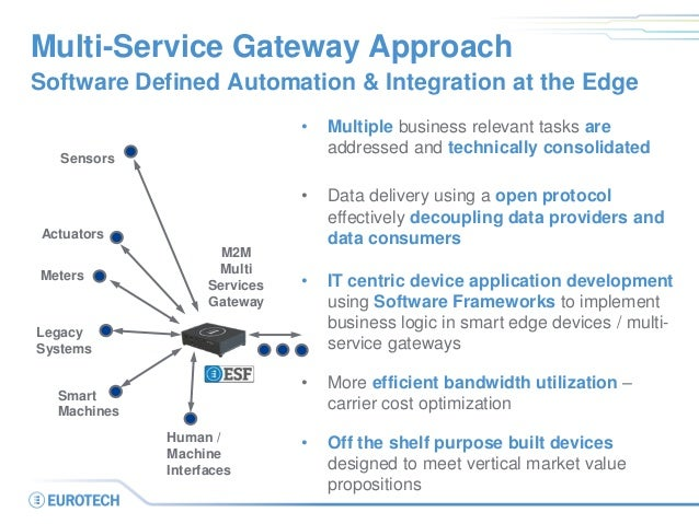 Multi-Service Gateway Approach Software Defined Automation & Integration at the Edge Sensors Actuators Legacy Systems Smar...