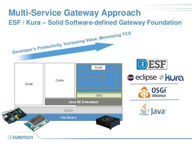 Multi-Service Gateway Approach ESF / Kura – Solid Software-defined Gateway Foundation OSGi on Linux Hardware Java SE Embed...