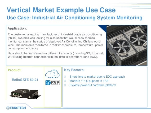 Vertical Market Example Use Case Use Case: Industrial Air Conditioning System Monitoring Application: The customer, a lead...