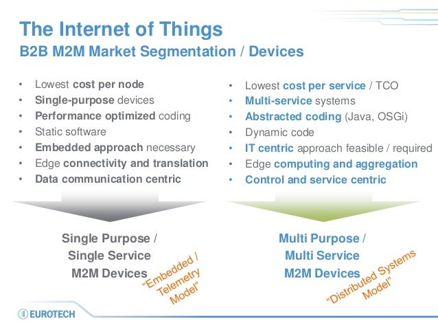 The Internet of Things • Lowest cost per node • Single-purpose devices • Performance optimized coding • Static software • ...