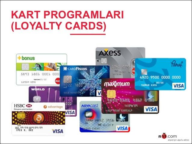 KART PROGRAMLARI (LOYALTY CARDS)